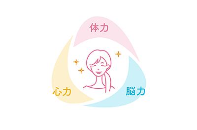 梅田スタジオからのお知らせ!健康の自給自足プロジェクト❣ ~体力×心力×脳力を高める独自のトレーニング~